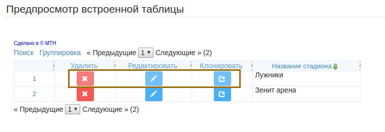 ссылки Редактировать-Клонировать-Удалить в виджете таблицы показываются иконками