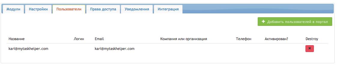 Пользователи портала