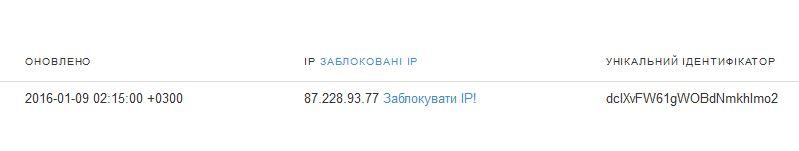 Опция блокирования IP